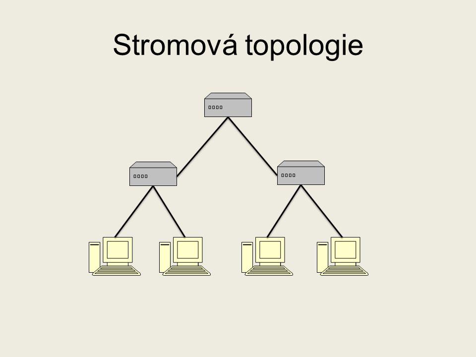 Stromová topologie