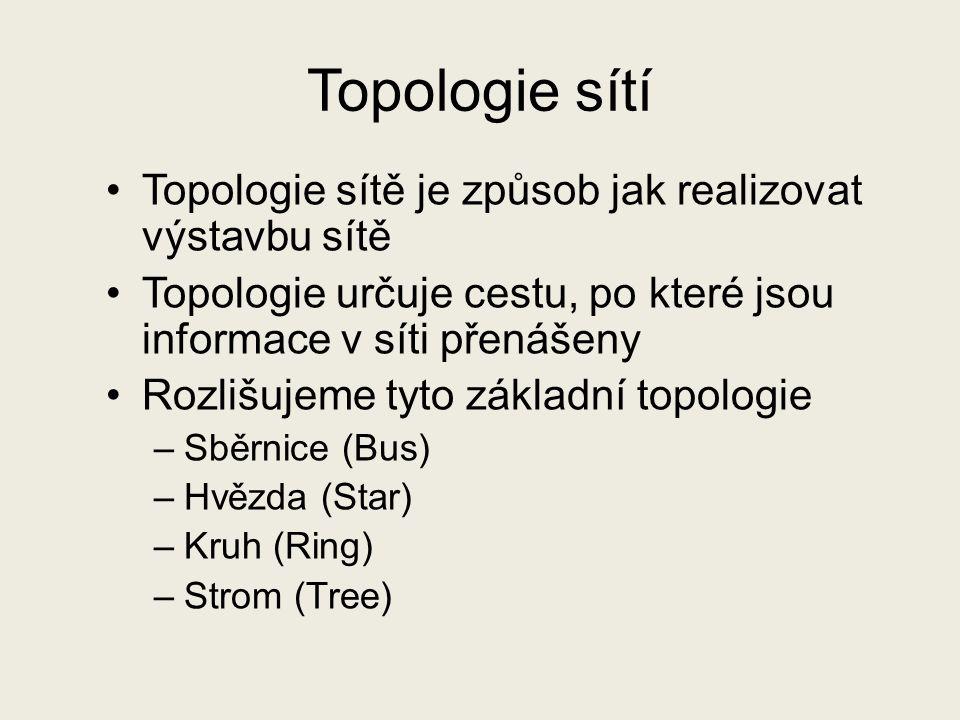 Topologie sítí Topologie sítě je způsob jak realizovat výstavbu sítě Topologie určuje cestu, po které jsou informace v síti přenášeny Rozlišujeme tyto základní topologie –Sběrnice (Bus) –Hvězda (Star) –Kruh (Ring) –Strom (Tree)
