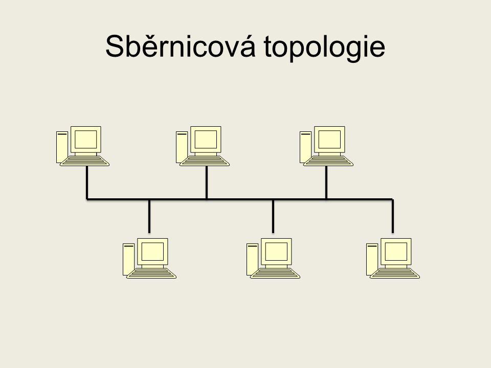 starší topologie vhodná pro malé nebo dočasné sítě nízké pořizovací náklady problém v kabeláži způsobí výpadek celé větve omezený počet stanic