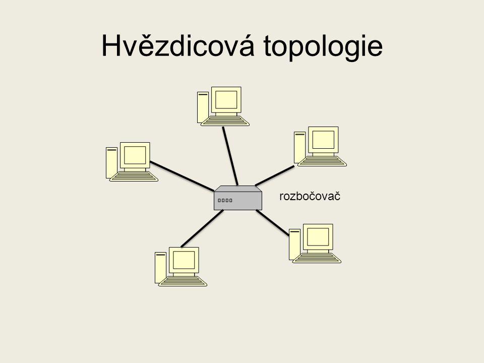 Hvězdicová topologie v porovnání se sběrnicí mnohem kvalitnější, rychlejší přenos dat výpadek v kabeláži odpojí pouze jeden počítač nutnost instalace centrálního prvku (hub, switch) jeho výpadek vyřadí celou síť