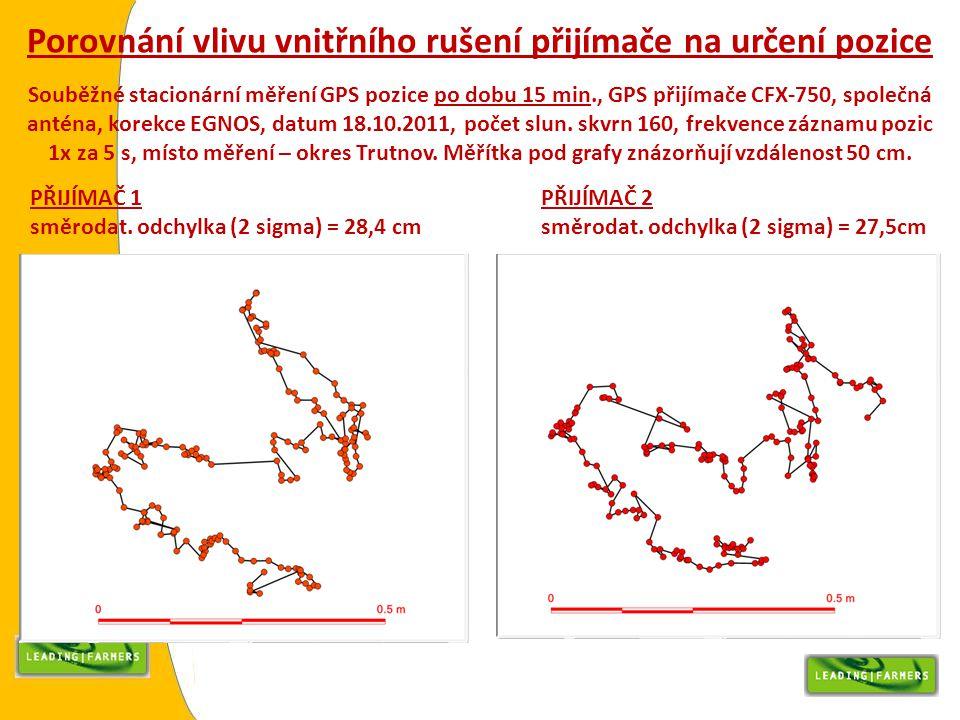 Porovnání vlivu vnitřního rušení přijímače na určení pozice Souběžné stacionární měření GPS pozice po dobu 15 min., GPS přijímače CFX-750, společná anténa, korekce EGNOS, datum 18.10.2011, počet slun.