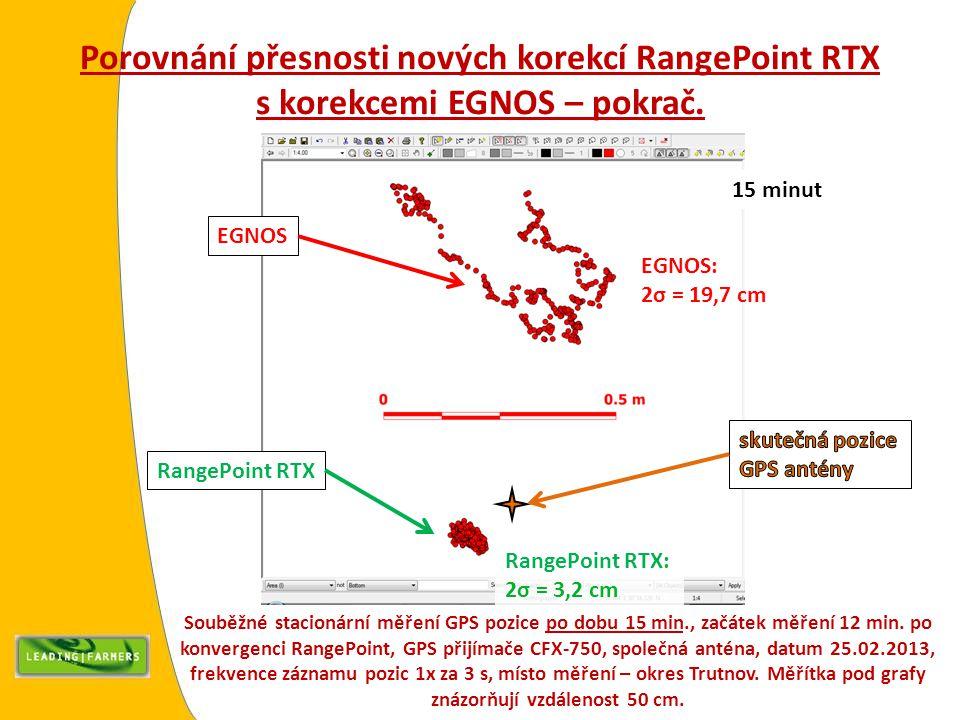 Porovnání přesnosti nových korekcí RangePoint RTX s korekcemi EGNOS – pokrač. Souběžné stacionární měření GPS pozice po dobu 15 min., začátek měření 1