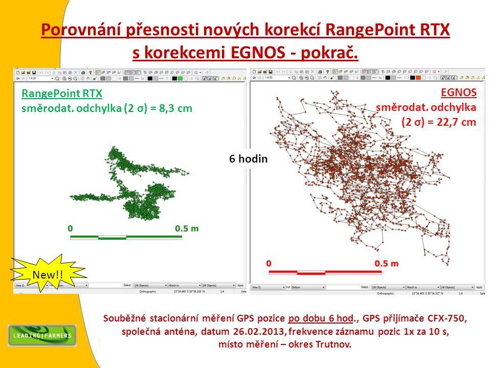 Porovnání přesnosti nových korekcí RangePoint RTX s korekcemi EGNOS - pokrač. Souběžné stacionární měření GPS pozice po dobu 6 hod., GPS přijímače CFX