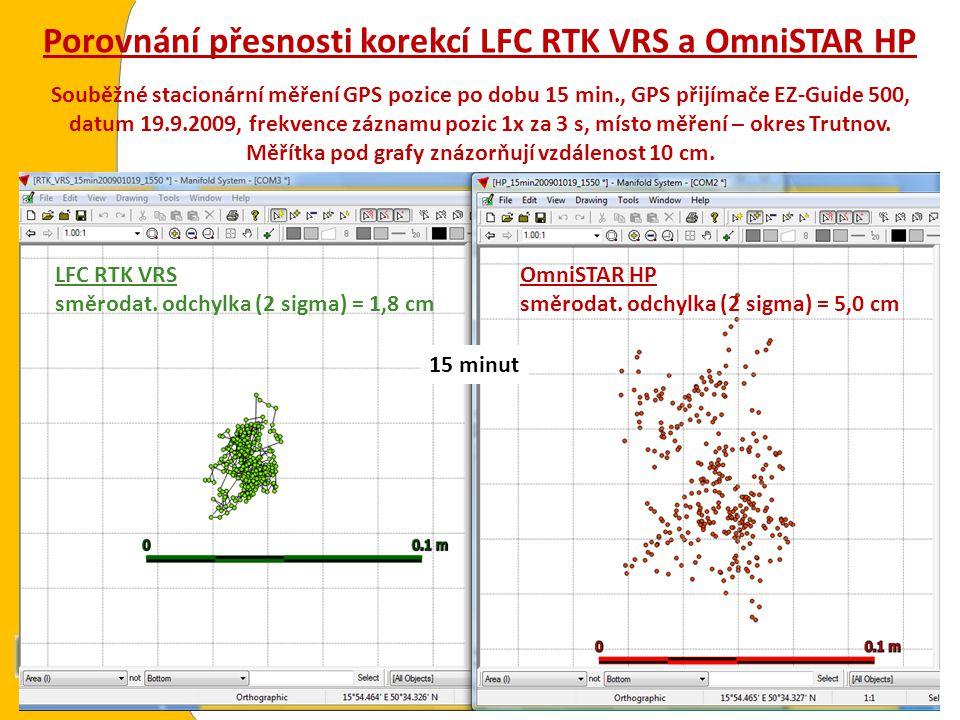 Porovnání přesnosti korekcí LFC RTK VRS a OmniSTAR HP Souběžné stacionární měření GPS pozice po dobu 15 min., GPS přijímače EZ-Guide 500, datum 19.9.2009, frekvence záznamu pozic 1x za 3 s, místo měření – okres Trutnov.