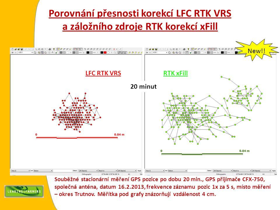 Porovnání přesnosti korekcí LFC RTK VRS a záložního zdroje RTK korekcí xFill Souběžné stacionární měření GPS pozice po dobu 20 min., GPS přijímače CFX