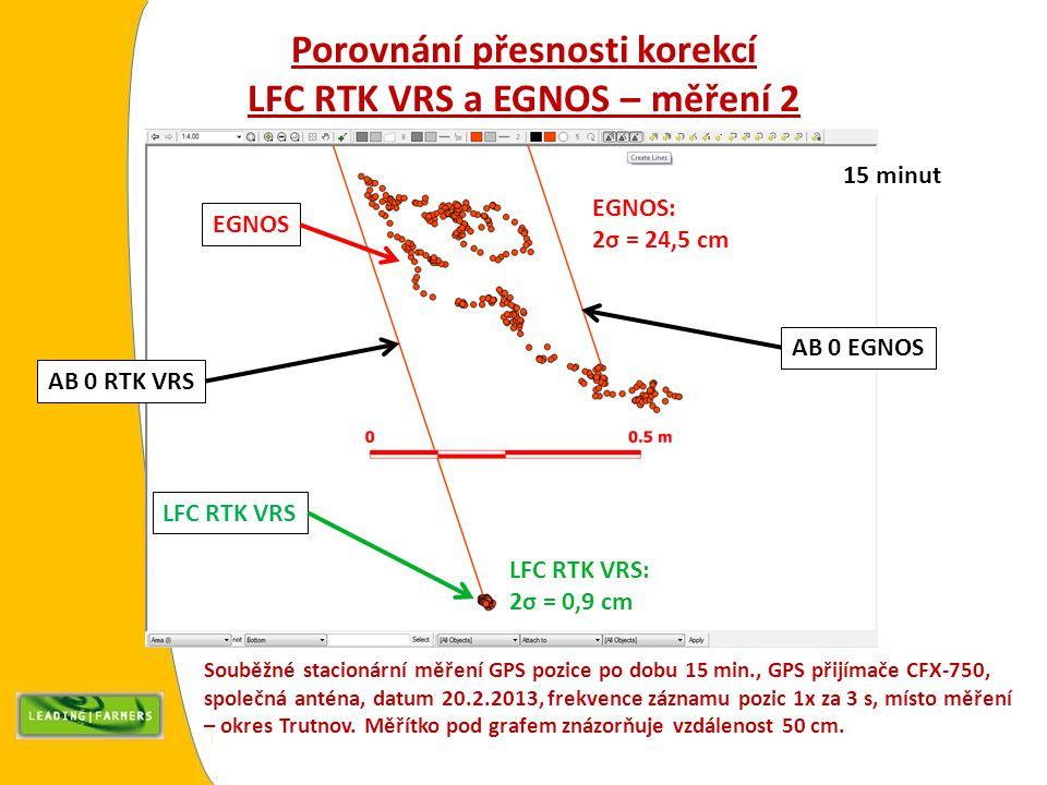 Porovnání přesnosti korekcí LFC RTK VRS a EGNOS – měření 2 Souběžné stacionární měření GPS pozice po dobu 15 min., GPS přijímače CFX-750, společná anténa, datum 20.2.2013, frekvence záznamu pozic 1x za 3 s, místo měření – okres Trutnov.