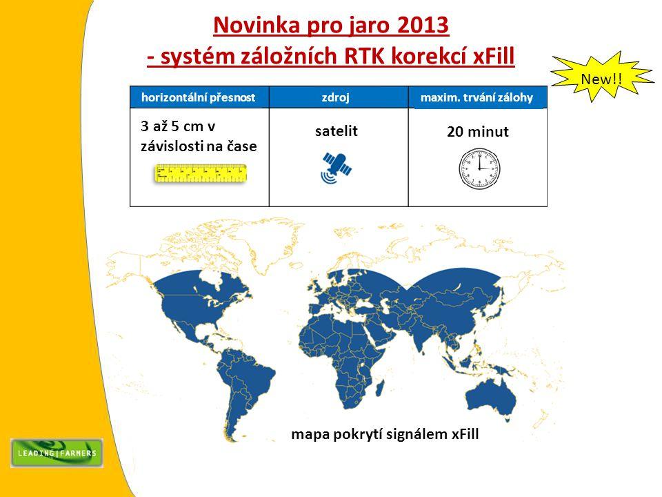 Novinka pro jaro 2013 - systém záložních RTK korekcí xFill horizontální přesnost zdrojmaxim. trvání zálohy 3 až 5 cm v závislosti na čase satelit 20 m