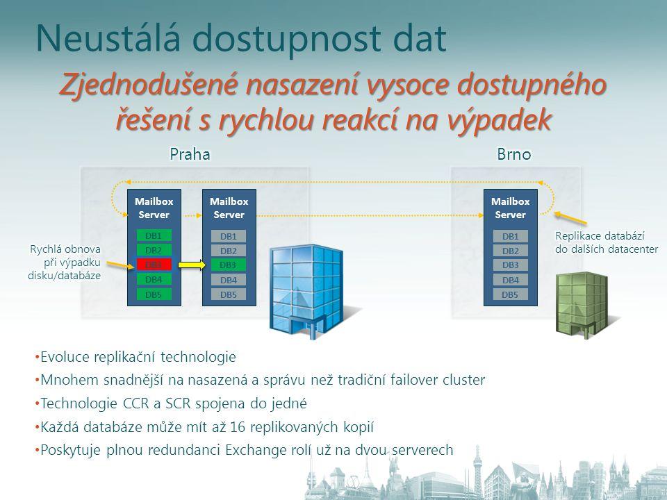 Mailbox Server Neustálá dostupnost dat Evoluce replikační technologie Mnohem snadnější na nasazená a správu než tradiční failover cluster Technologie