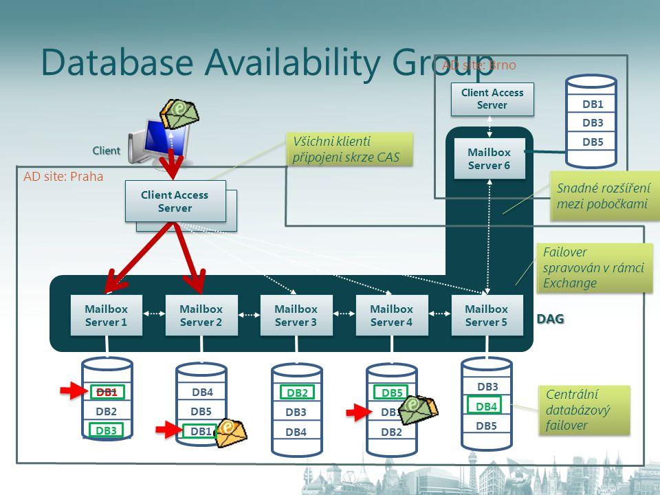 Database Availability Group DB2 DB3 DB2 DB3 DB4 DB5 Mailbox Server 1 Mailbox Server 2 Mailbox Server 3 Mailbox Server 6 Mailbox Server 4 AD site: Brno