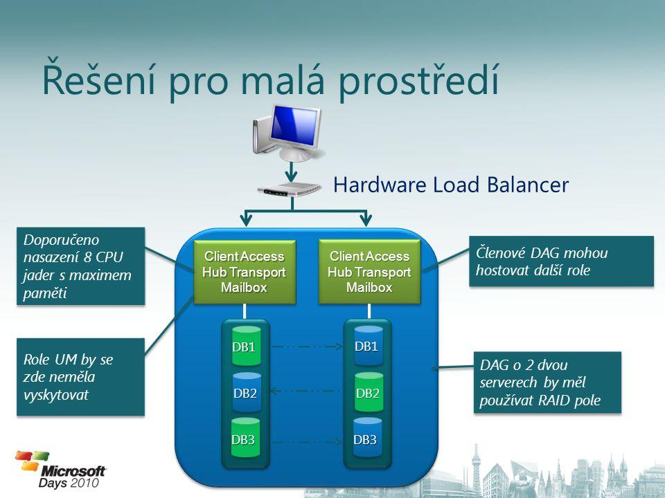 Client Access Hub Transport Mailbox Client Access Hub Transport Mailbox Client Access Hub Transport Mailbox Členové DAG mohou hostovat další role Hard
