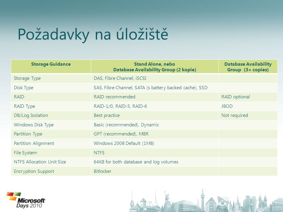 Požadavky na úložiště Storage GuidanceStand Alone, nebo Database Availability Group (2 kopie) Database Availability Group (3+ copies) Storage TypeDAS, Fibre Channel, iSCSI Disk TypeSAS, Fibre Channel, SATA (with battery backed cache), SSD RAIDRAID recommendedRAID optional RAID TypeRAID-1/0, RAID-5, RAID-6JBOD DB/Log IsolationBest practiceNot required Windows Disk TypeBasic (recommended), Dynamic Partition TypeGPT (recommended), MBR Partition AlignmentWindows 2008 Default (1MB) File SystemNTFS NTFS Allocation Unit Size64KB for both database and log volumes Encryption SupportBitlocker Storage GuidanceStand Alone, nebo Database Availability Group (2 kopie) Storage TypeDAS, Fibre Channel, iSCSI Disk TypeSAS, Fibre Channel, SATA (s battery backed cache), SSD RAIDRAID recommended RAID TypeRAID-1/0, RAID-5, RAID-6 DB/Log IsolationBest practice Windows Disk TypeBasic (recommended), Dynamic Partition TypeGPT (recommended), MBR Partition AlignmentWindows 2008 Default (1MB) File SystemNTFS NTFS Allocation Unit Size64KB for both database and log volumes Encryption SupportBitlocker