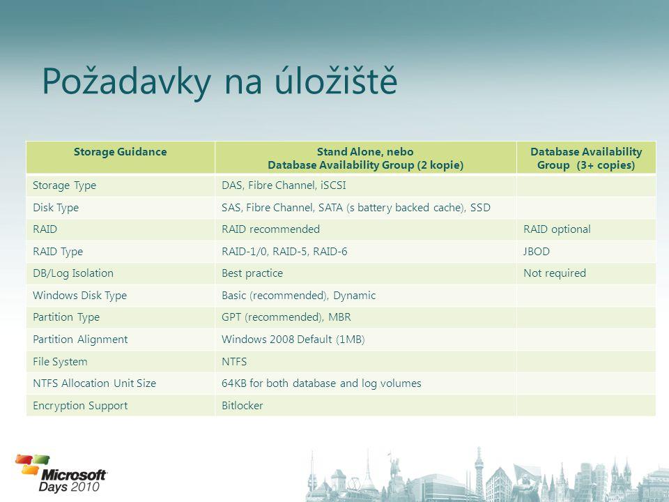 Site: Brno HUB GC MbxSvr2 DB1 DB2 DB3 DB4DB5DB6 Alt FSW DAG Site: Praha HUB GC MbxSvr1 DB1 DB2 DB3 DB4DB5DB6 FSW 1.OWA URL směřuje na pražskou CAS adresu 2.DB1 je namapována na serveru MbxSvr1 2.DB1 je namapována na serveru MbxSvr2 CAS LB Farm 3.Popup nabádá k použití OWA URL pro Brno Chování OWA klienta 3.Spojení může být pomalé 3.Pokud je poškozena DB v rámci Site, stačí dát Obnovit dublin
