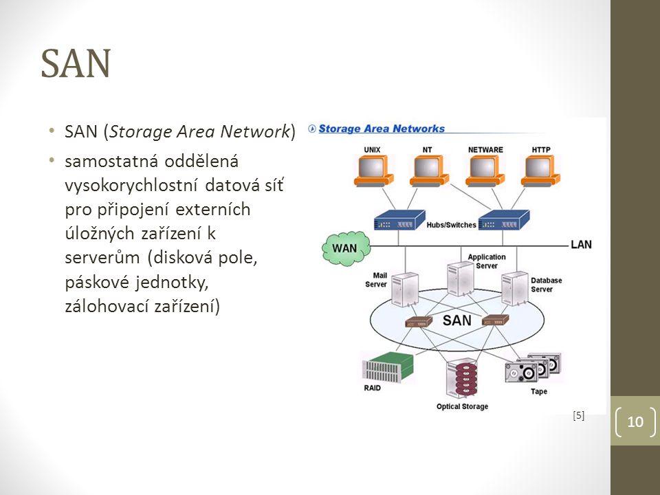 SAN SAN (Storage Area Network) samostatná oddělená vysokorychlostní datová síť pro připojení externích úložných zařízení k serverům (disková pole, páskové jednotky, zálohovací zařízení) 10 [5][5]