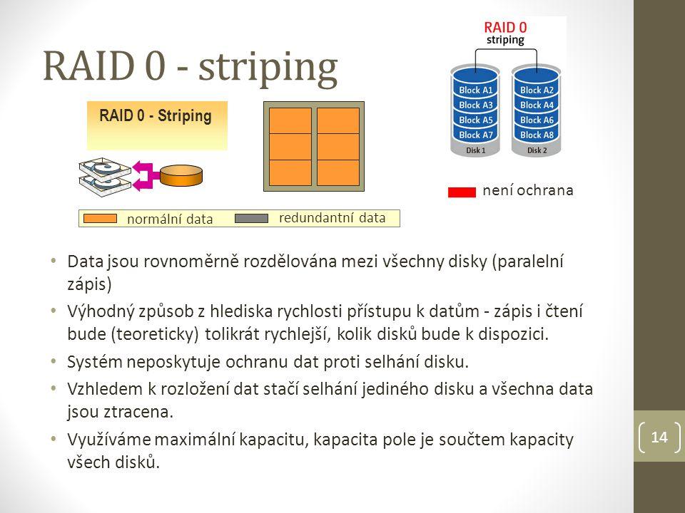 14 RAID 0 - striping normální data redundantní data RAID 0 - Striping není ochrana Data jsou rovnoměrně rozdělována mezi všechny disky (paralelní zápis) Výhodný způsob z hlediska rychlosti přístupu k datům - zápis i čtení bude (teoreticky) tolikrát rychlejší, kolik disků bude k dispozici.