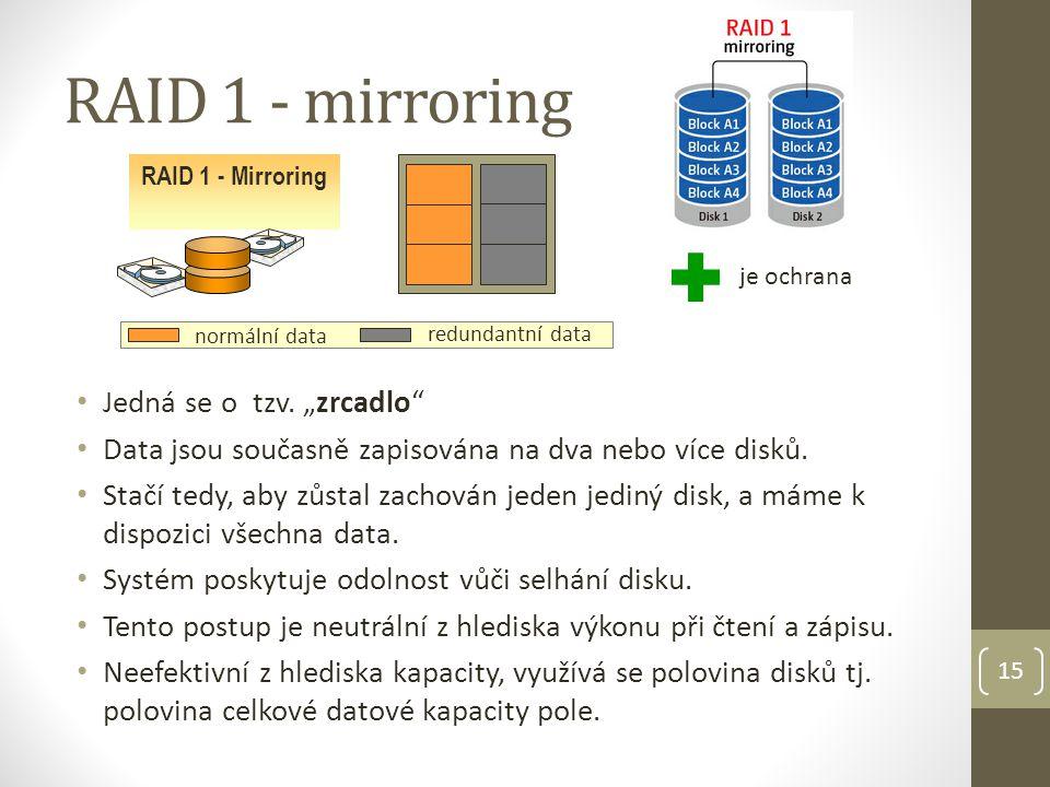 15 RAID 1 - mirroring RAID 1 - Mirroring je ochrana Jedná se o tzv.