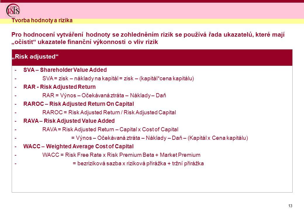 13 -SVA – Shareholder Value Added -SVA = zisk – náklady na kapitál = zisk – (kapitál*cena kapitálu) -RAR - Risk Adjusted Return -RAR = Výnos – Očekáva