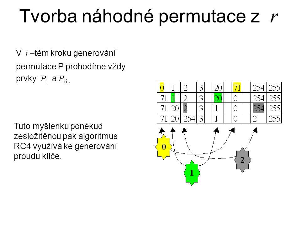 Tvorba náhodné permutace z r V i –tém kroku generování permutace P prohodíme vždy prvky P i a P ri. Tuto myšlenku poněkud zesložitěnou pak algoritmus
