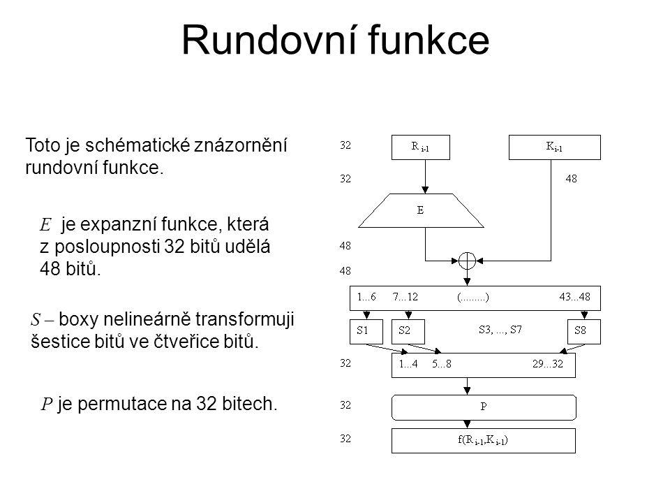 Rundovní funkce Toto je schématické znázornění rundovní funkce. E je expanzní funkce, která z posloupnosti 32 bitů udělá 48 bitů. S – boxy nelineárně