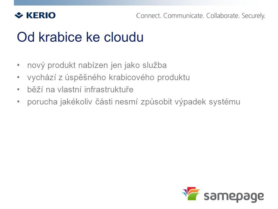 Od krabice ke cloudu nový produkt nabízen jen jako služba vychází z úspěšného krabicového produktu běží na vlastní infrastruktuře porucha jakékoliv čá