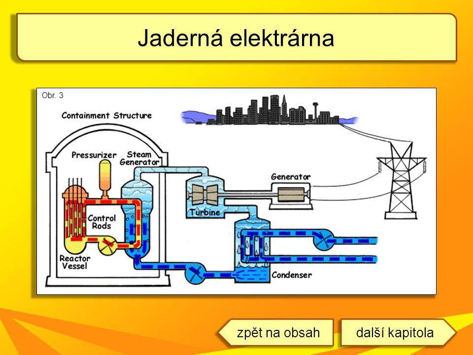Jaderná elektrárna další kapitolazpět na obsah Obr. 3