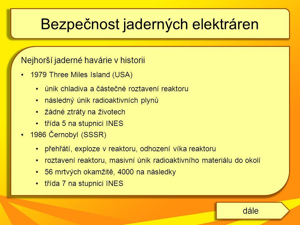 Nejhorší jaderné havárie v historii 1979 Three Miles Island (USA) únik chladiva a částečné roztavení reaktoru následný únik radioaktivních plynů žádné ztráty na životech třída 5 na stupnici INES 1986 Černobyl (SSSR) přehřátí, exploze v reaktoru, odhození víka reaktoru roztavení reaktoru, masivní únik radioaktivního materiálu do okolí 56 mrtvých okamžitě, 4000 na následky třída 7 na stupnici INES Bezpečnost jaderných elektráren dále