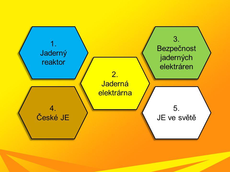 1. Jaderný reaktor 2. Jaderná elektrárna 4. České JE 3. Bezpečnost jaderných elektráren 5. JE ve světě