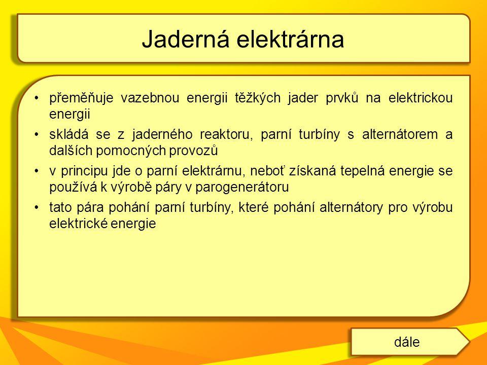 Jaderná elektrárna Schéma JE s tlakovodním reaktorem 1.