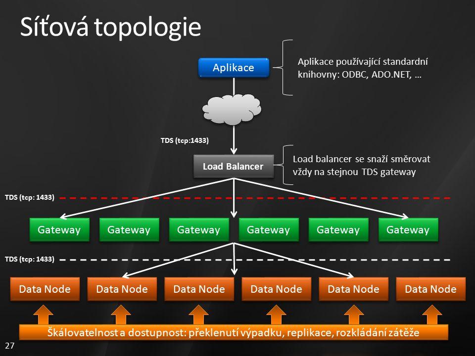 27 Síťová topologie Aplikace Load Balancer TDS (tcp:1433) Aplikace používající standardní knihovny: ODBC, ADO.NET, … Load balancer se snaží směrovat vždy na stejnou TDS gateway Data Node Gateway Škálovatelnost a dostupnost: překlenutí výpadku, replikace, rozkládání zátěže