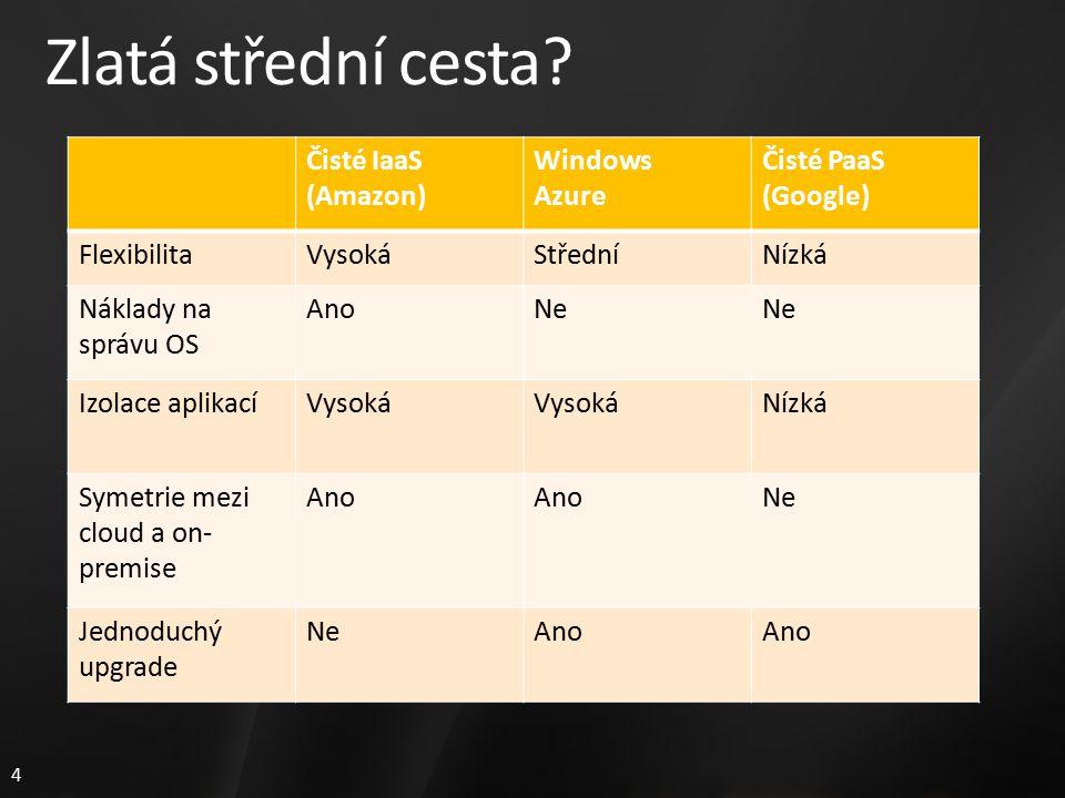 4 Zlatá střední cesta? Čisté IaaS (Amazon) Windows Azure Čisté PaaS (Google) FlexibilitaVysokáStředníNízká Náklady na správu OS AnoNe Izolace aplikací