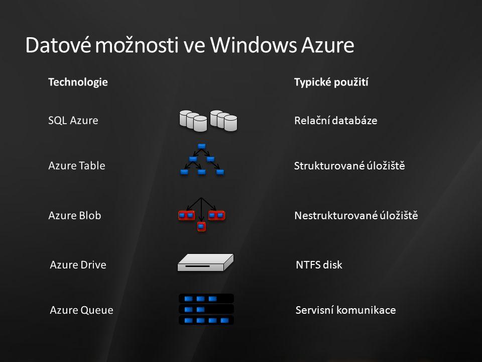 Datové možnosti ve Windows Azure Relační databáze Strukturované úložiště Nestrukturované úložiště Servisní komunikace NTFS disk