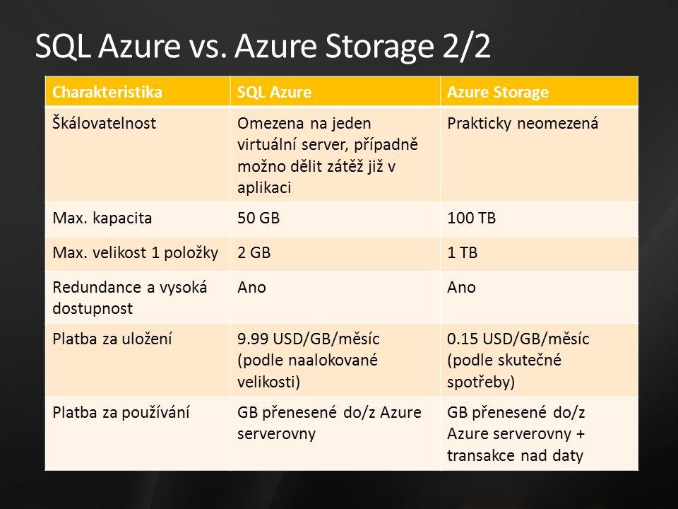 SQL Azure vs. Azure Storage 2/2 CharakteristikaSQL AzureAzure Storage ŠkálovatelnostOmezena na jeden virtuální server, případně možno dělit zátěž již
