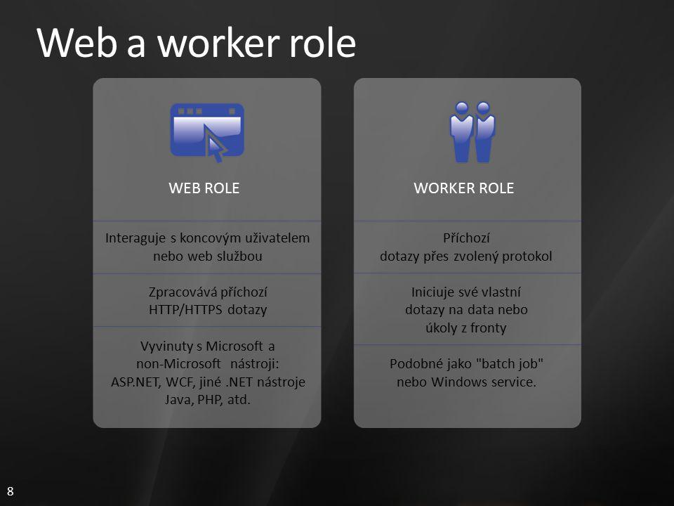 8 WEB ROLEWORKER ROLE Interaguje s koncovým uživatelem nebo web službou Zpracovává příchozí HTTP/HTTPS dotazy Vyvinuty s Microsoft a non-Microsoft nástroji: ASP.NET, WCF, jiné.NET nástroje Java, PHP, atd.
