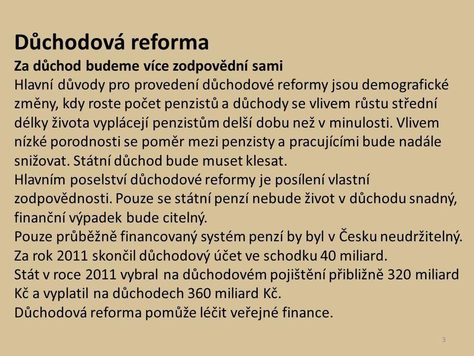 Důchodová reforma Za důchod budeme více zodpovědní sami Hlavní důvody pro provedení důchodové reformy jsou demografické změny, kdy roste počet penzist