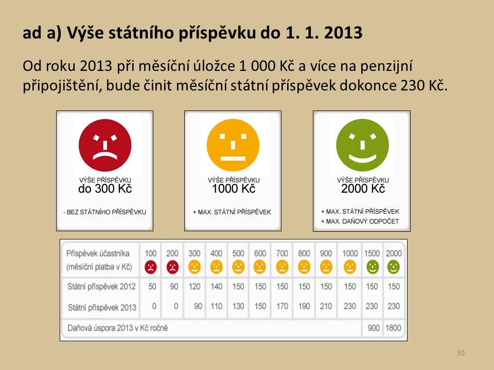 ad a) Výše státního příspěvku do 1. 1. 2013 Od roku 2013 při měsíční úložce 1 000 Kč a více na penzijní připojištění, bude činit měsíční státní příspě