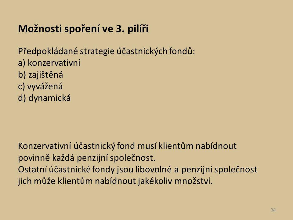 Možnosti spoření ve 3. pilíři Předpokládané strategie účastnických fondů: a) konzervativní b) zajištěná c) vyvážená d) dynamická Konzervativní účastni