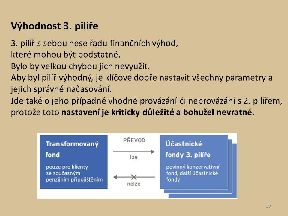 Výhodnost 3. pilíře 3. pilíř s sebou nese řadu finančních výhod, které mohou být podstatné. Bylo by velkou chybou jich nevyužít. Aby byl pilíř výhodný