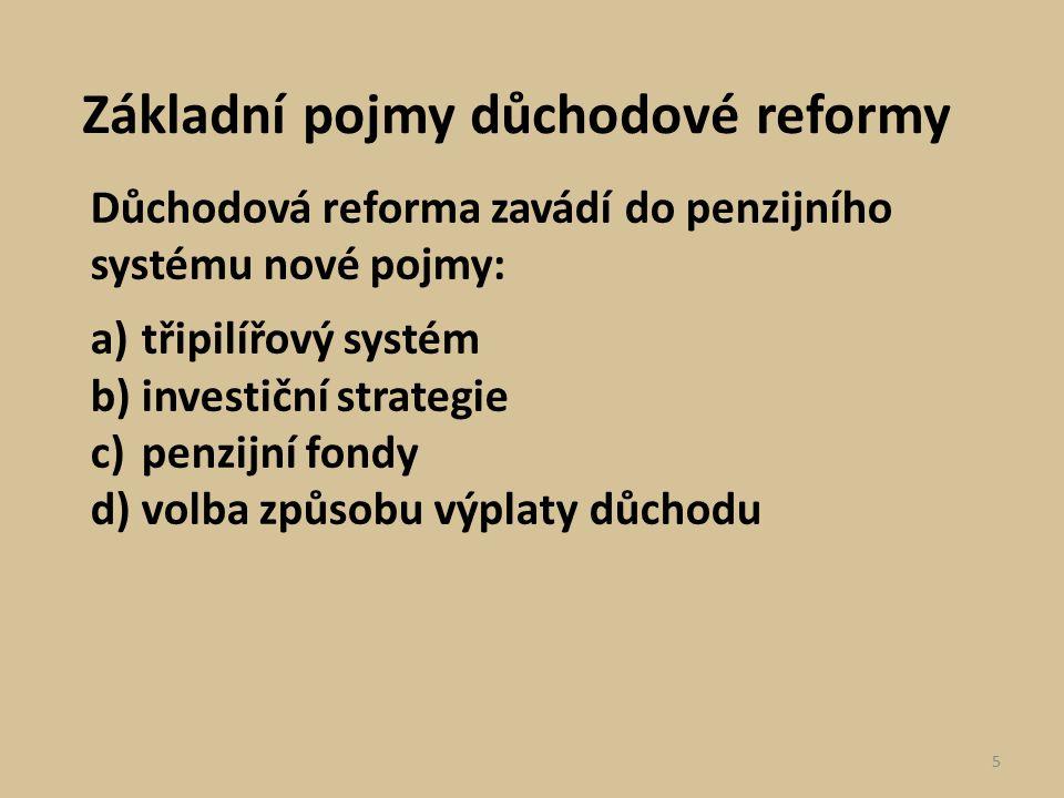 Základní pojmy důchodové reformy Důchodová reforma zavádí do penzijního systému nové pojmy: a) třipilířový systém b) investiční strategie c) penzijní