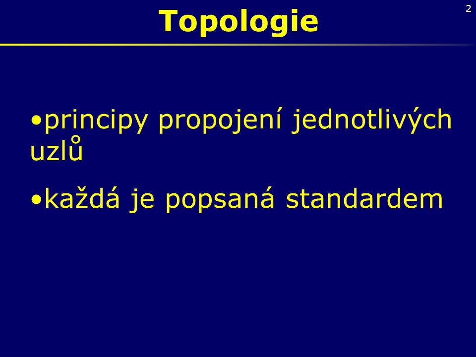 2 Topologie principy propojení jednotlivých uzlů každá je popsaná standardem