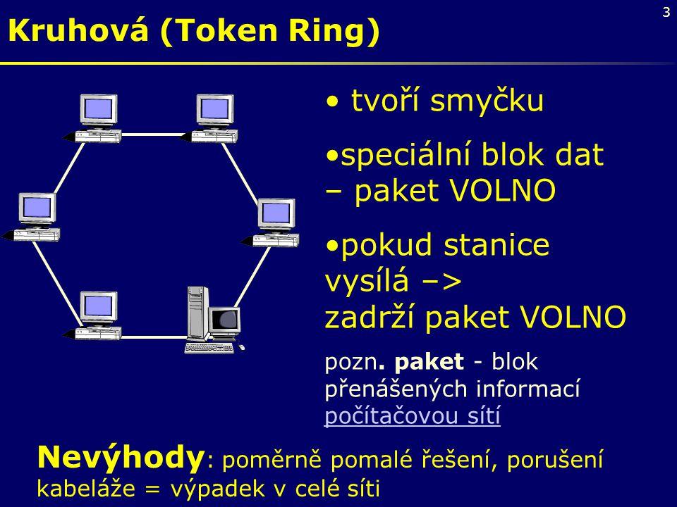 3 Kruhová (Token Ring) tvoří smyčku speciální blok dat – paket VOLNO pokud stanice vysílá –> zadrží paket VOLNO pozn. paket - blok přenášených informa