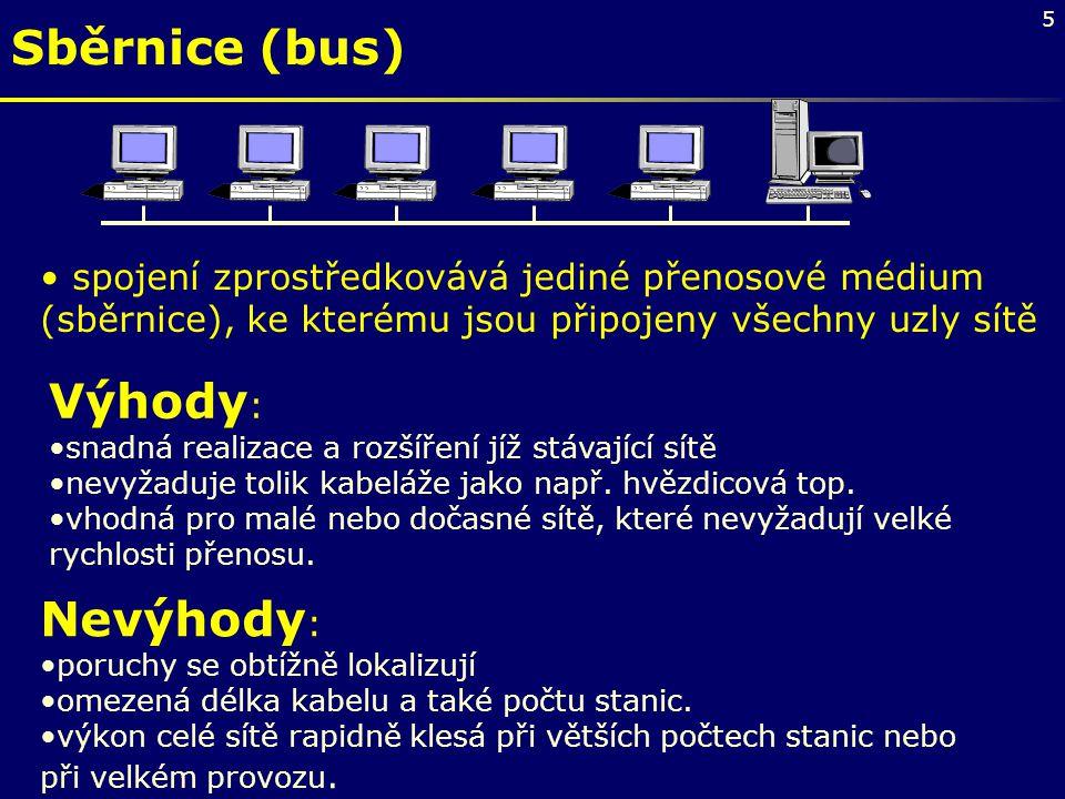 5 Sběrnice (bus) spojení zprostředkovává jediné přenosové médium (sběrnice), ke kterému jsou připojeny všechny uzly sítě Výhody : snadná realizace a r