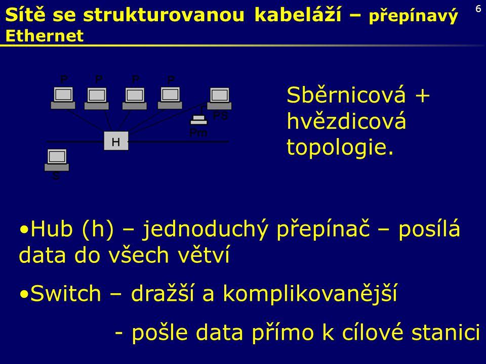 7 Paket versus datagram paket - blok přenášených informací počítačovou sítí, výhodou paketového spojení je efektivní a spolehlivý přenos dlouhých zpráv.