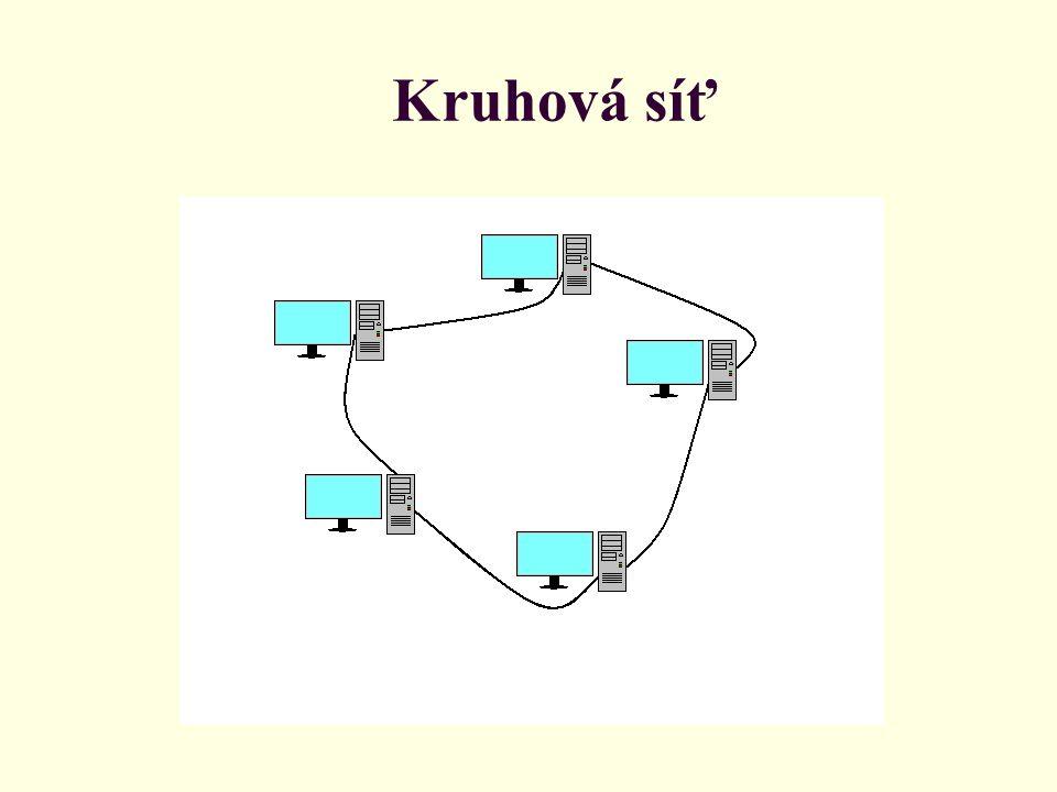 V kruhové síti jsou počítače připojeny (k síťovým kartám rozhraní) na pozicích uspořádaných v kruhu a mají přiděleny své logické pozice v určitém pořadí tak, že za poslední stanici v řadě následuje první.