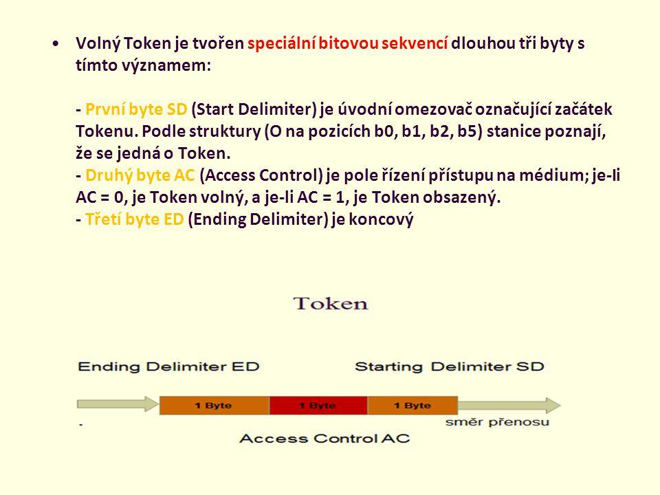Volný Token je tvořen speciální bitovou sekvencí dlouhou tři byty s tímto významem: - První byte SD (Start Delimiter) je úvodní omezovač označující z
