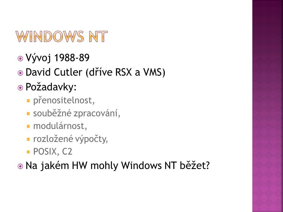 Vývoj 1988-89  David Cutler (dříve RSX a VMS)  Požadavky:  přenositelnost,  souběžné zpracování,  modulárnost,  rozložené výpočty,  POSIX, C2  Na jakém HW mohly Windows NT běžet