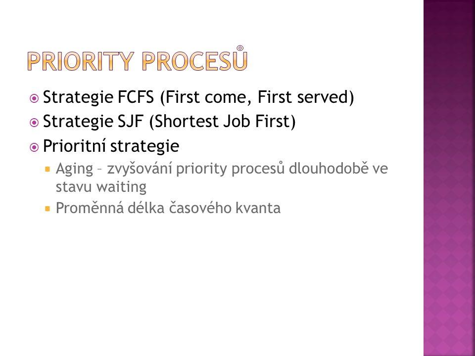  Strategie FCFS (First come, First served)  Strategie SJF (Shortest Job First)  Prioritní strategie  Aging – zvyšování priority procesů dlouhodobě ve stavu waiting  Proměnná délka časového kvanta