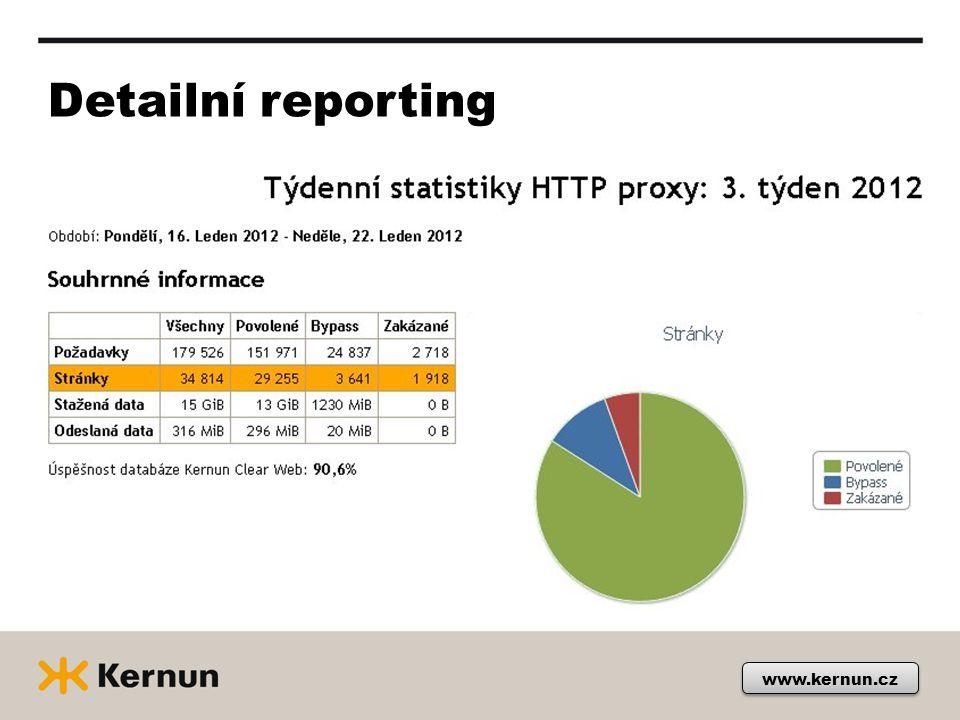 www.kernun.cz Detailní reporting