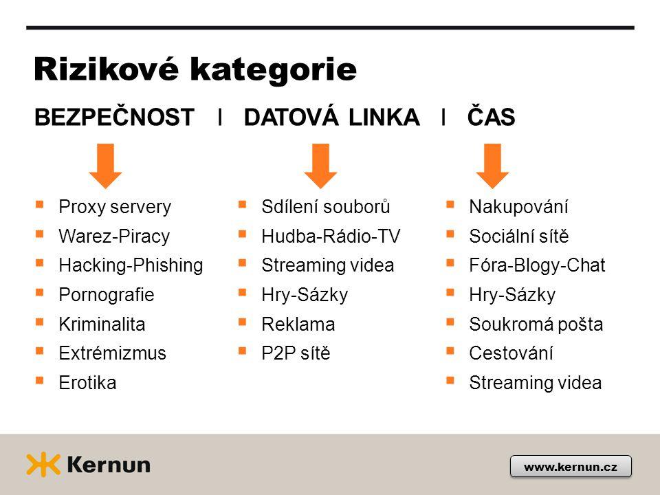 Raději jednou Kernun vyzkoušet, než o něm jen 100krát slyšet! www.kernun.cz
