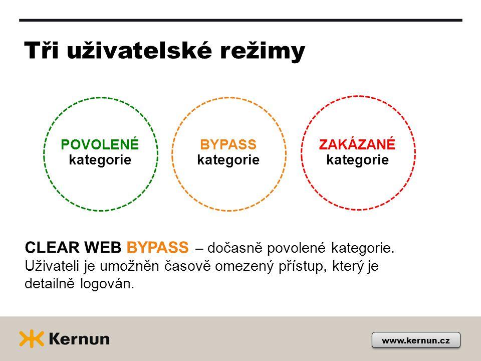 Tři uživatelské režimy CLEAR WEB BYPASS – dočasně povolené kategorie. Uživateli je umožněn časově omezený přístup, který je detailně logován. ZAKÁZANÉ