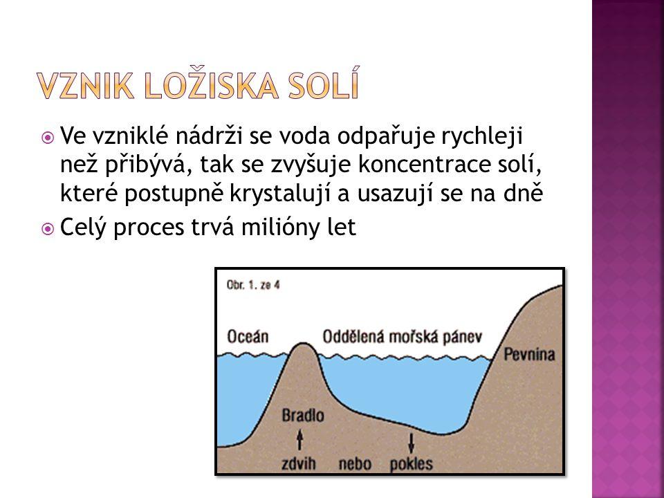  Ve vzniklé nádrži se voda odpařuje rychleji než přibývá, tak se zvyšuje koncentrace solí, které postupně krystalují a usazují se na dně  Celý proces trvá milióny let