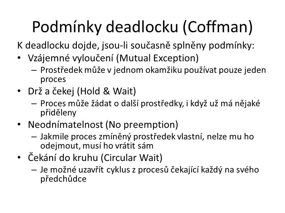 Podmínky deadlocku (Coffman) K deadlocku dojde, jsou-li současně splněny podmínky: Vzájemné vyloučení (Mutual Exception) – Prostředek může v jednom ok